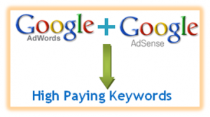 Google Adsense Highest Paying Keywords makingbuck