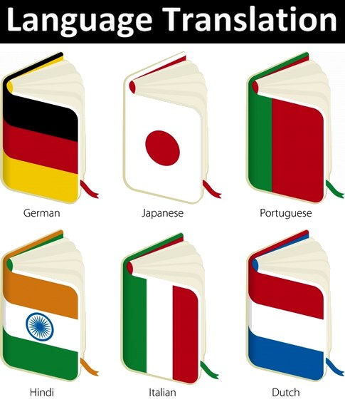 language and translation In order to comprehend the activity of translation, we need to clarify what we  mean by language and by culture and to point out the relationships between.